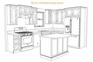 Wireframe kitchen design