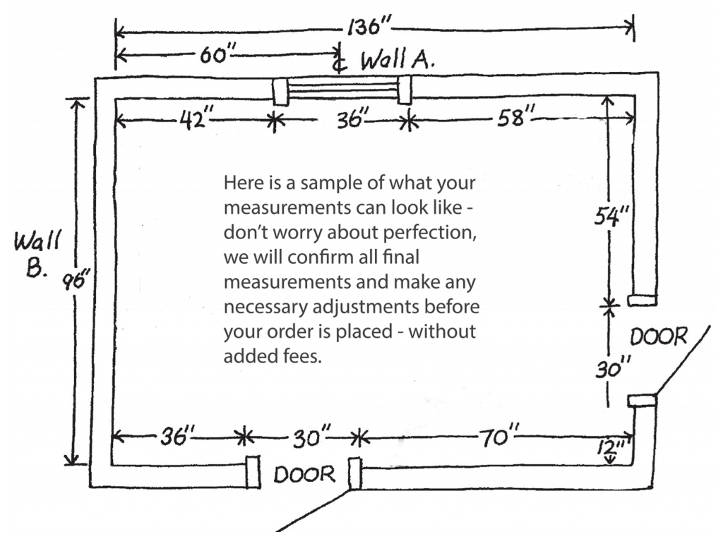 How to measure your kitchen for Kitchen remodel measuring guide